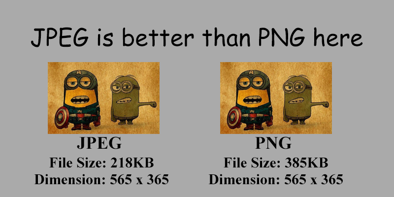 When is JPEG Better than PNG