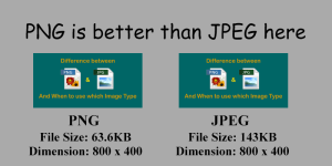 When is PNG Better than JPEG