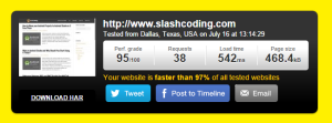 Pingdom Page Loading Test for Slash Coding